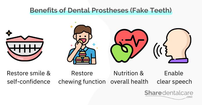 Benefits of fake teeth for missing teeth