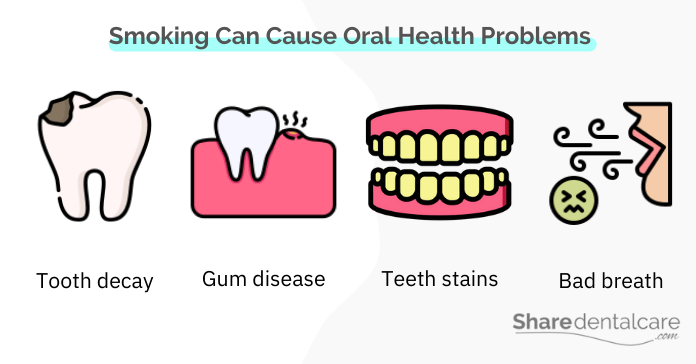 Smoking causes tooth decay and gum disease