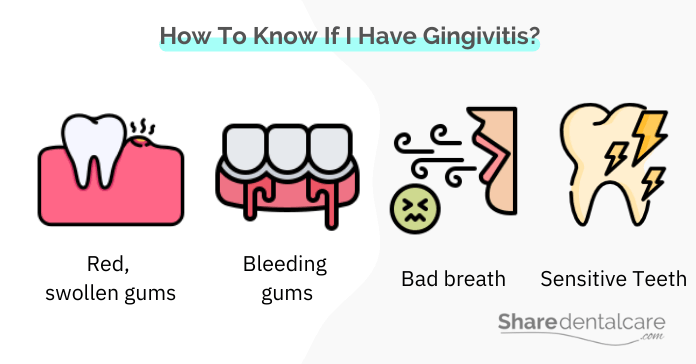 How to know if I have gingivitis?